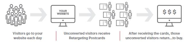 Convert-Visitors-Into-Customers