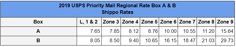 019 USPS Priority Mail Regional Rate Box A & B
