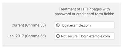 Chrome HTTPS Comparison