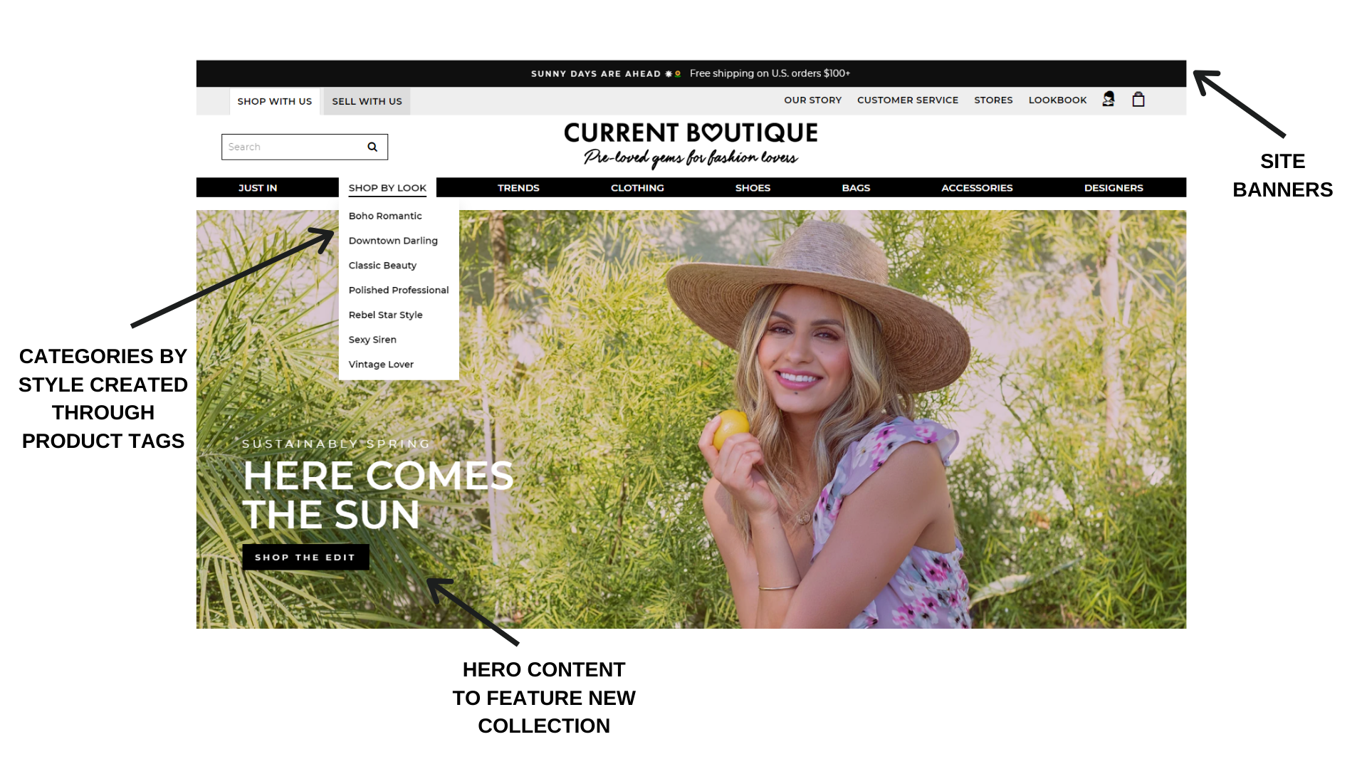 homepage Current Boutique callouts